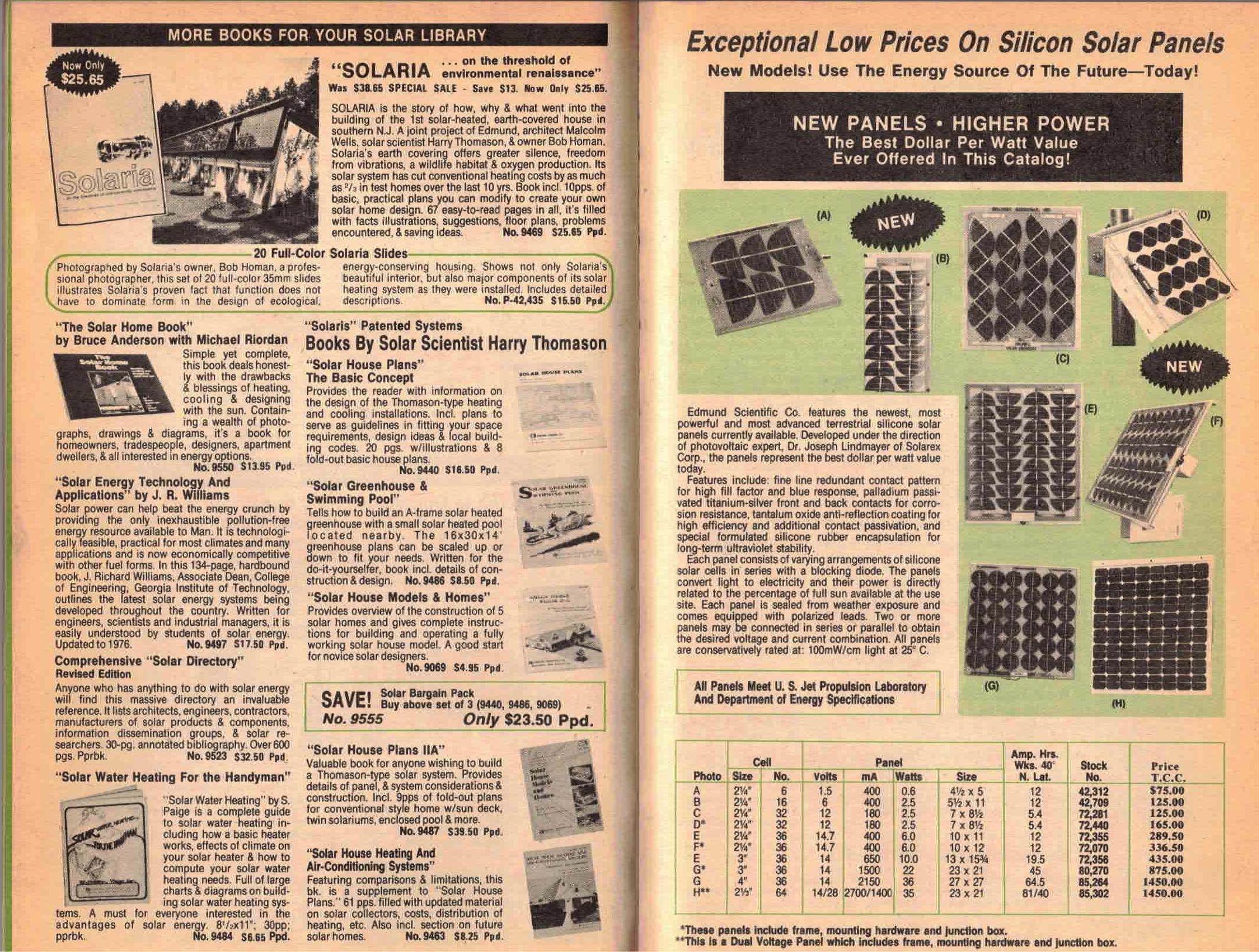 1979 ES Vintage Solar Page 02
